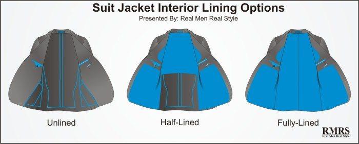 8-jacket-lining-horizontal-e1439273514816