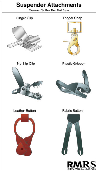 Suspender Attachments