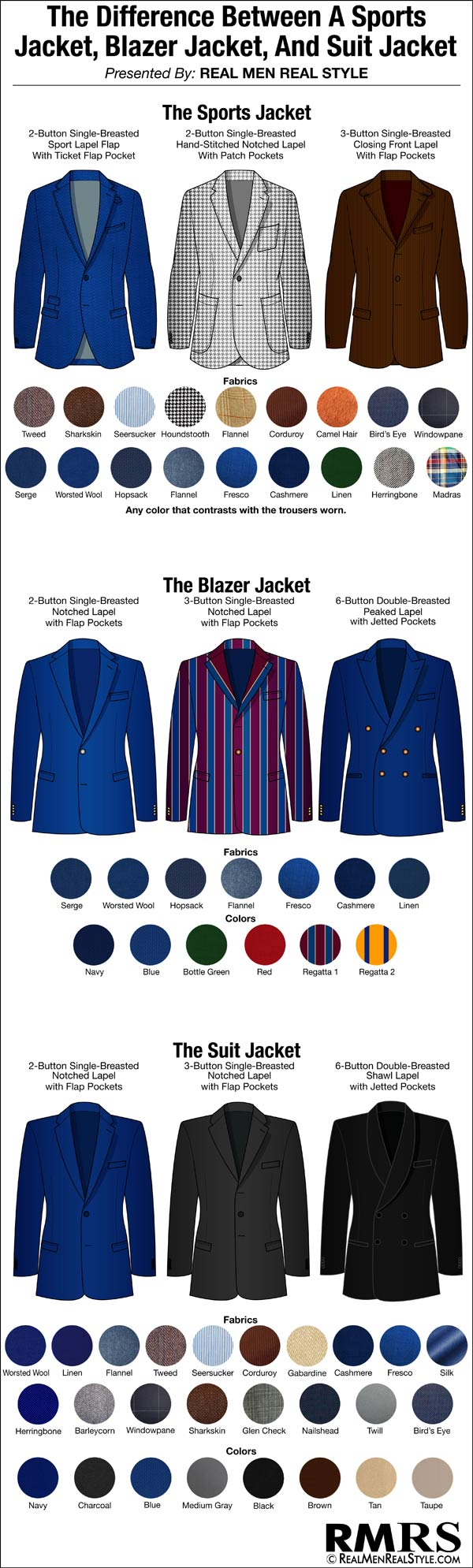 Difference Between Mens Sport Amp Suit Jacket Amp Blazer
