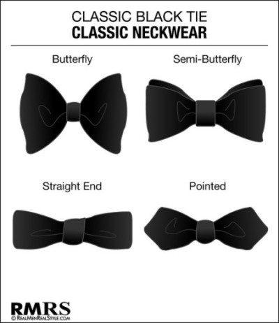 Understanding Black Tie Mens Tuxedo And Formalwear